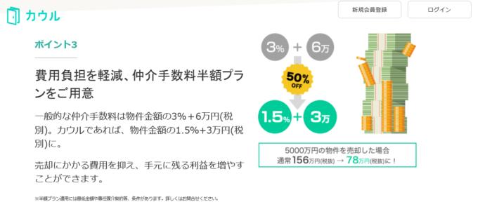 売主の仲介手数料を値引き、半額プラン1.5%+3万円(税別)