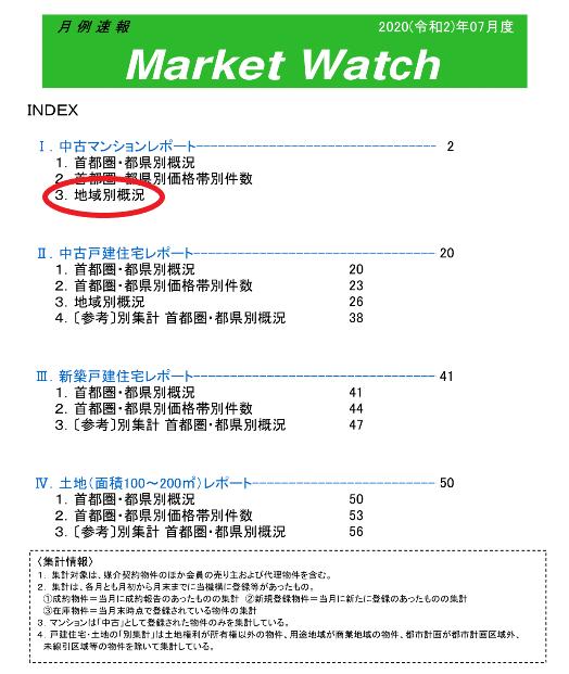 マーケットウォッチ202007拡大
