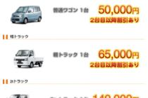 運搬車両別に見る概算料金