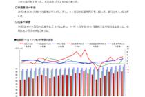 首都圏中古マンション㎡単価(2020年10月)